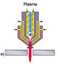 Fijnstraal plasma