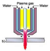 plasmasnijden waterinjectie